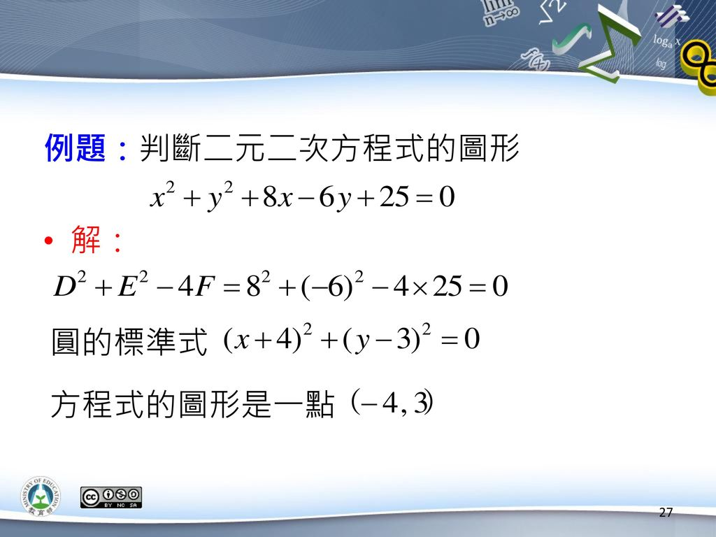 例題:判斷二元二次方程式的圖形 解: 圓的標準式 方程式的圖形是一點