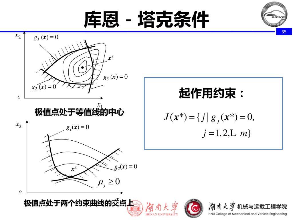 库恩-塔克条件 起作用约束: 极值点处于等值线的中心 x2 x1 x2 x1 极值点处于两个约束曲线的交点上 g1 (x)=0 x﹡