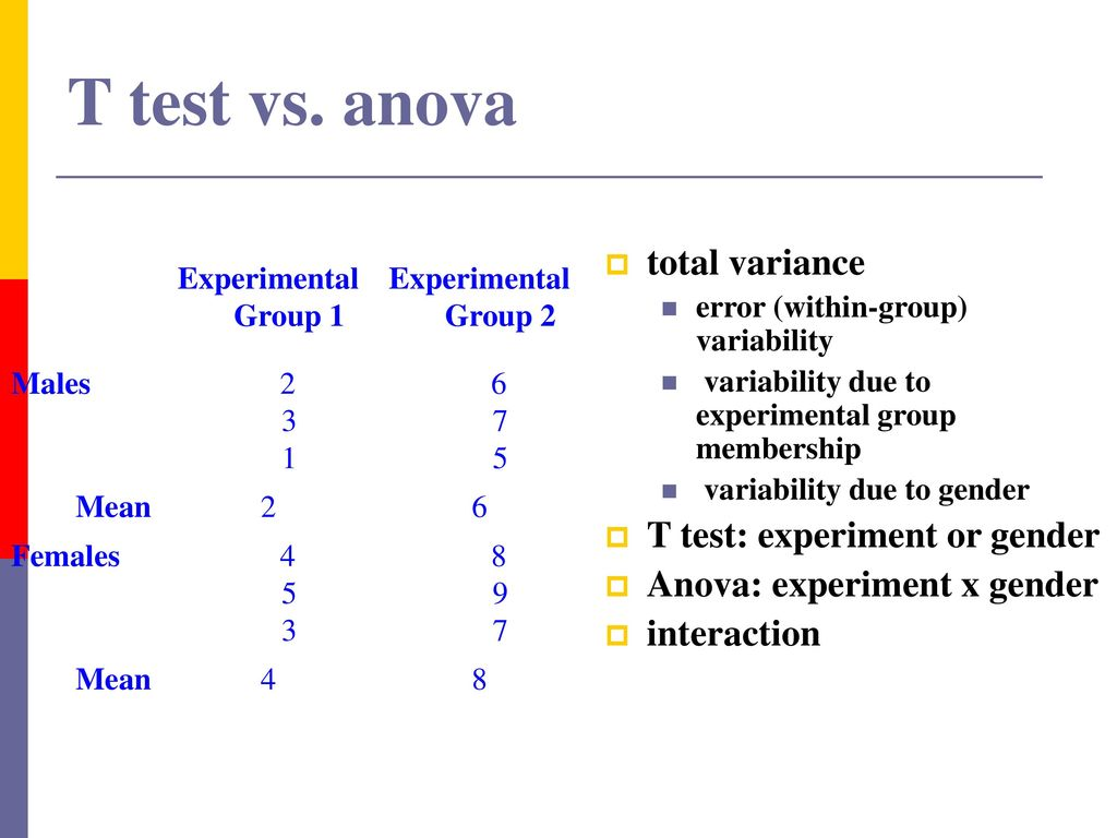 error analysis within an experiment Uncertainty allows other people to make judgments about the quality of the experiment, and it facilitates meaningful comparisons with other similar values or a theoretical prediction without an.