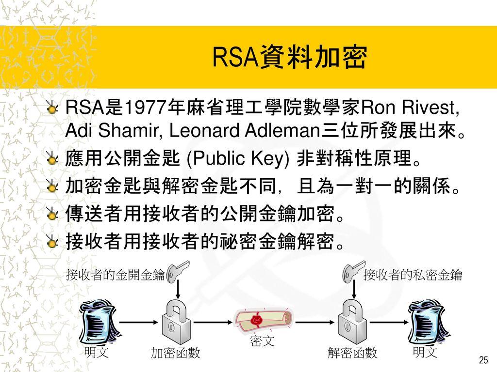 RSA資料加密 RSA是1977年麻省理工學院數學家Ron Rivest, Adi Shamir, Leonard Adleman三位所發展出來。 應用公開金匙 (Public Key) 非對稱性原理。