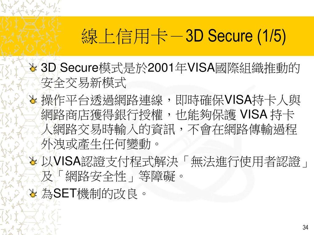 線上信用卡-3D Secure (1/5) 3D Secure模式是於2001年VISA國際組織推動的安全交易新模式