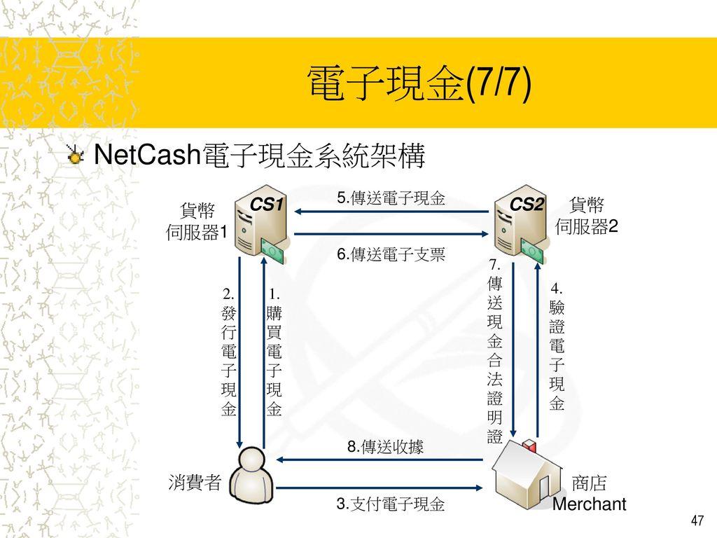 電子現金(7/7) NetCash電子現金系統架構 CS1 CS2 貨幣 伺服器2 貨幣 伺服器1 消費者 商店 Merchant