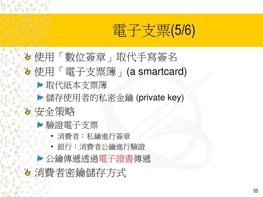 電子支票(5/6) 使用「數位簽章」取代手寫簽名 使用「電子支票簿」(a smartcard) 安全策略 消費者密鑰儲存方式 取代紙本支票簿