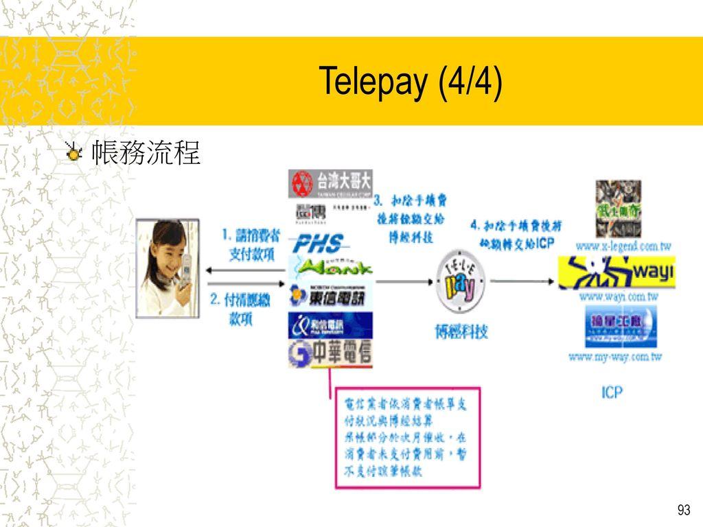 Telepay (4/4) 帳務流程