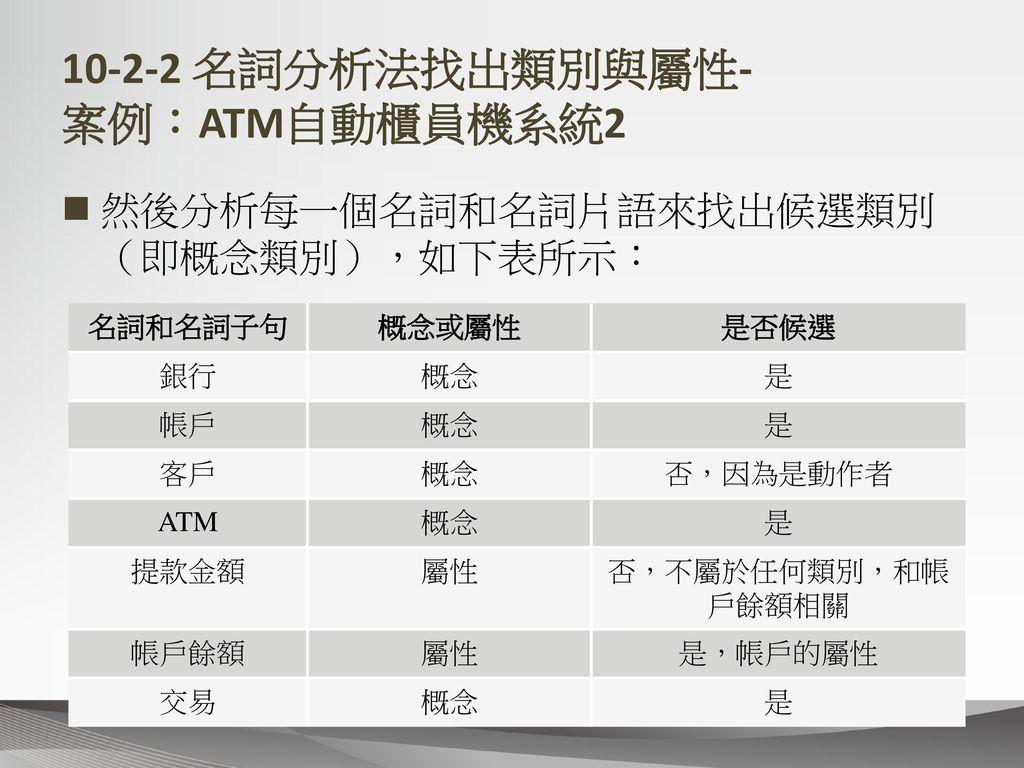 10-2-2 名詞分析法找出類別與屬性- 案例:ATM自動櫃員機系統2