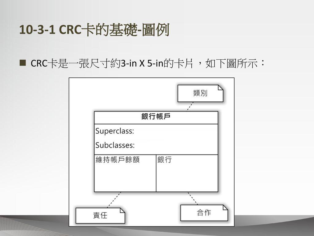 10-3-1 CRC卡的基礎-圖例 CRC卡是一張尺寸約3-in X 5-in的卡片,如下圖所示: