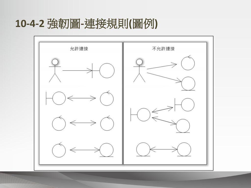 10-4-2 強韌圖-連接規則(圖例)