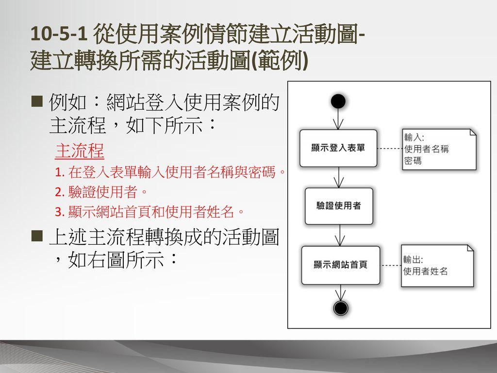 10-5-1 從使用案例情節建立活動圖- 建立轉換所需的活動圖(範例)