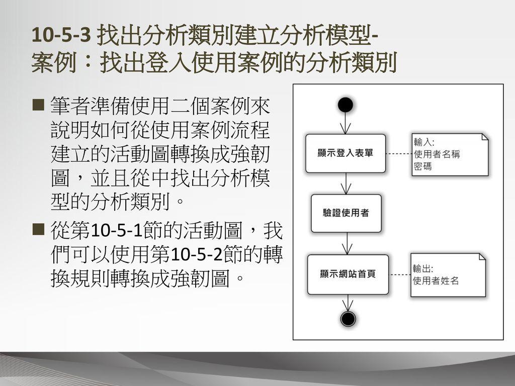 10-5-3 找出分析類別建立分析模型- 案例:找出登入使用案例的分析類別