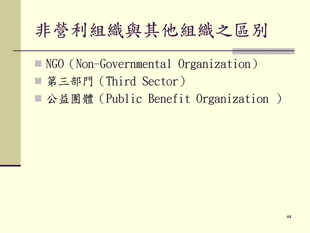 非營利組織與其他組織之區別 NGO(Non-Governmental Organization) 第三部門(Third Sector)