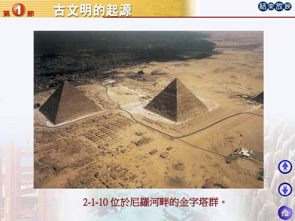 2-1-10 位於尼羅河畔的金字塔群。