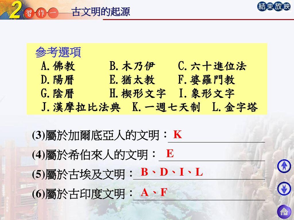 參考選項 A.佛教 B.木乃伊 C.六十進位法 D.陽曆 E.猶太教 F.婆羅門教 G.陰曆 H.楔形文字 I.象形文字