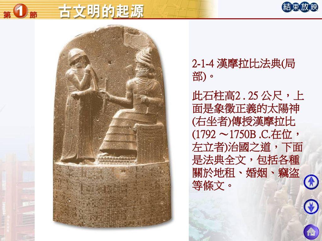2-1-4 漢摩拉比法典(局部)。 此石柱高2 .