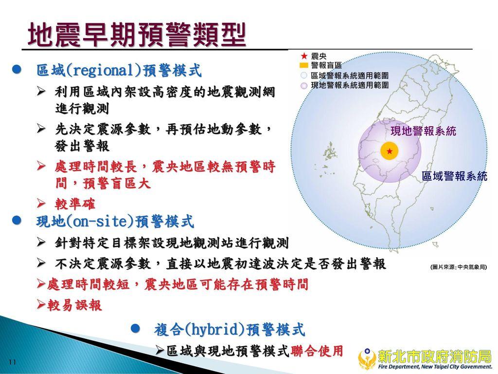地震早期預警類型 區域(regional)預警模式 現地(on-site)預警模式 複合(hybrid)預警模式