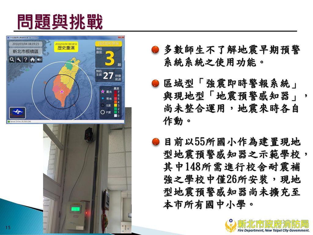 問題與挑戰 多數師生不了解地震早期預警 系統系統之使用功能。