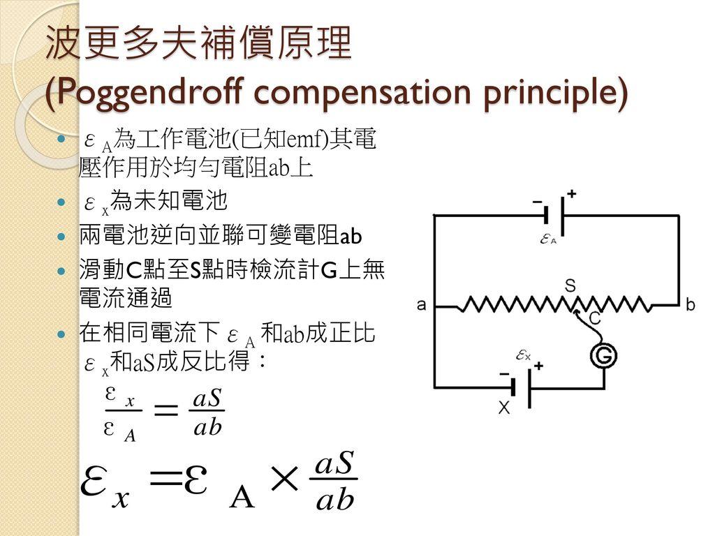 波更多夫補償原理 (Poggendroff compensation principle)