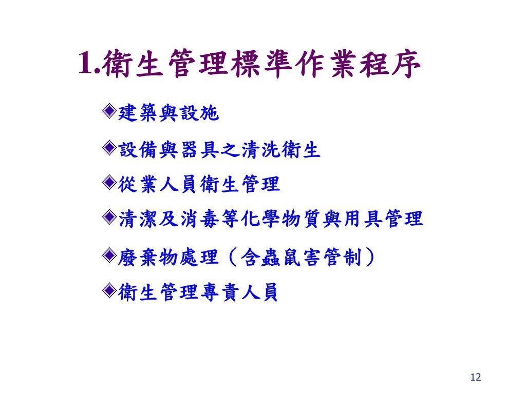 1.衛生管理標準作業程序 建築與設施 設備與器具之清洗衛生 從業人員衛生管理 清潔及消毒等化學物質與用具管理 廢棄物處理(含蟲鼠害管制)