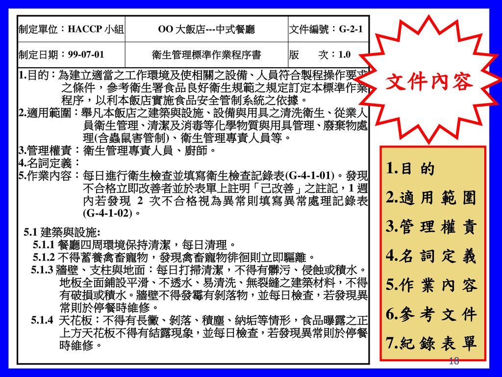 文件內容 1.目 的 2.適 用 範 圍 3.管 理 權 責 4.名 詞 定 義 5.作 業 內 容 6.參 考 文 件 7.紀 錄 表 單