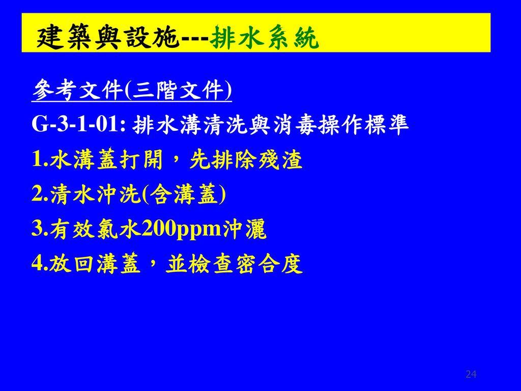建築與設施---排水系統 參考文件(三階文件) G-3-1-01: 排水溝清洗與消毒操作標準 1.水溝蓋打開,先排除殘渣