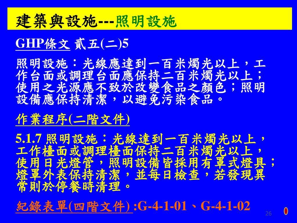 建築與設施---照明設施 GHP條文 貳五(二)5