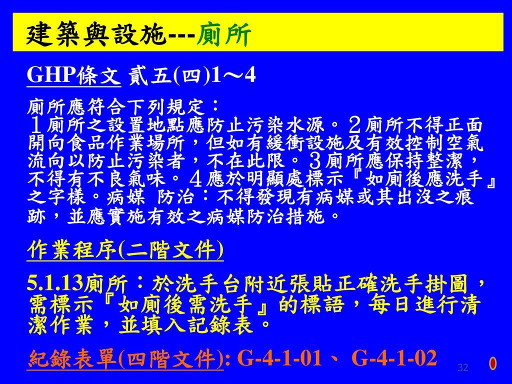 建築與設施---廁所 GHP條文 貳五(四)1~4 作業程序(二階文件)