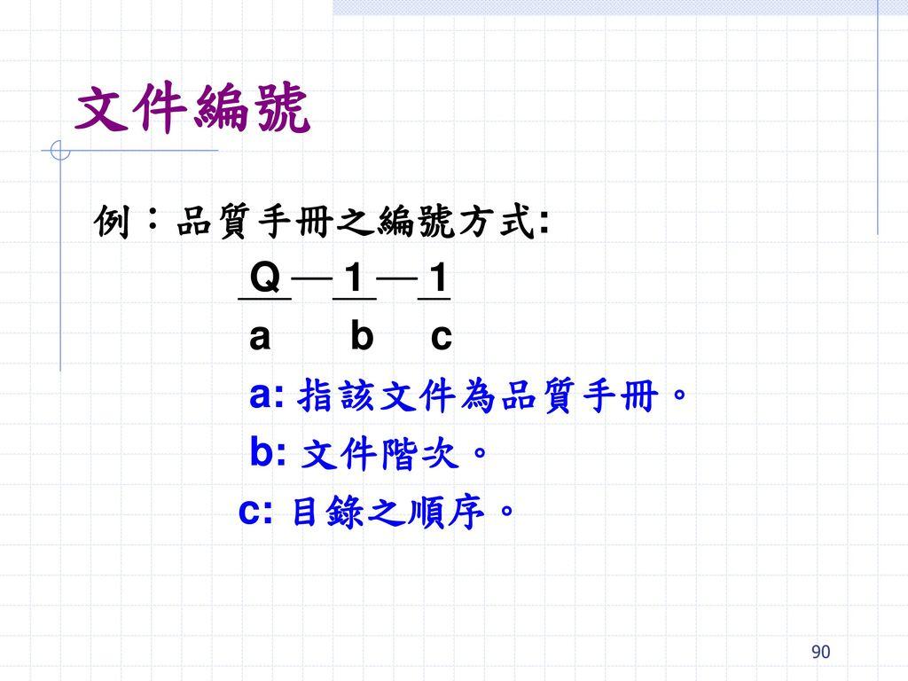 文件編號 例:品質手冊之編號方式: Q ─ 1 ─ 1 a b c a: 指該文件為品質手冊。 b: 文件階次。 c: 目錄之順序。