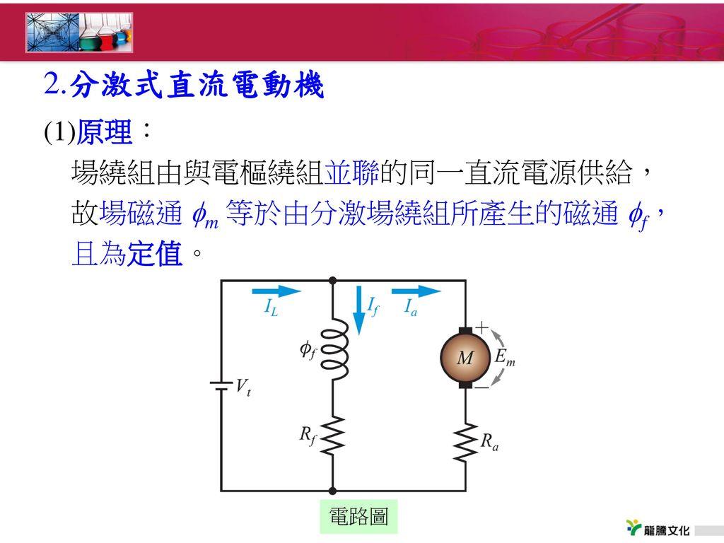 2.分激式直流電動機 (1)原理: 場繞組由與電樞繞組並聯的同一直流電源供給,故場磁通 m 等於由分激場繞組所產生的磁通 f,且為定值。