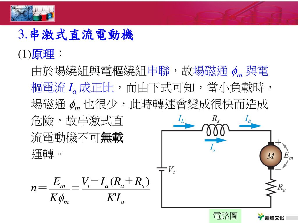 3.串激式直流電動機 (1)原理: 由於場繞組與電樞繞組串聯,故場磁通 m 與電樞電流 Ia 成正比,而由下式可知,當小負載時,場磁通 m 也很少,此時轉速會變成很快而造成危險,故串激式直 流電動機不可無載 運轉。
