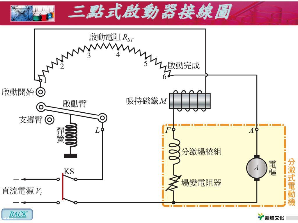 三點式啟動器接線圖 BACK