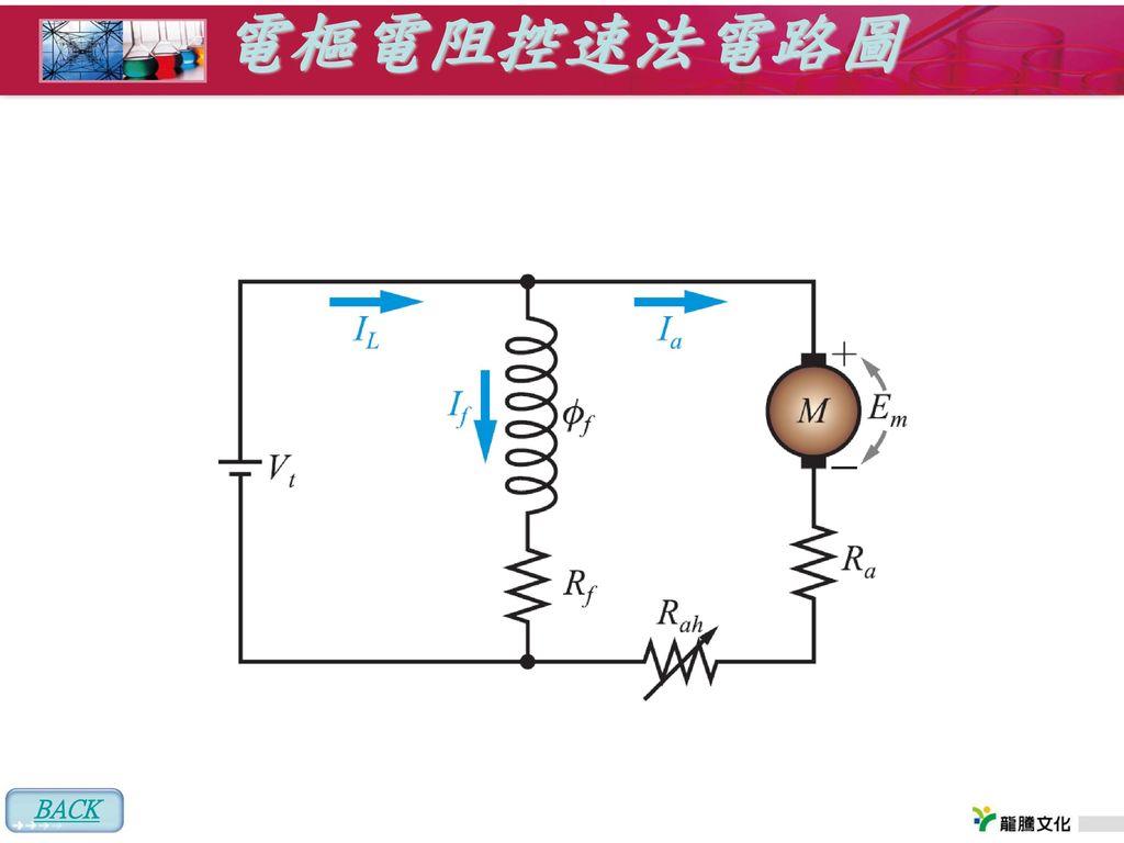 電樞電阻控速法電路圖 BACK
