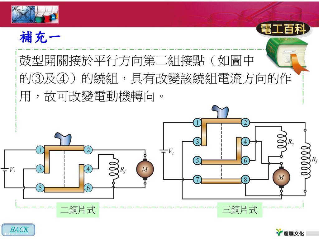 補充一 鼓型開關接於平行方向第二組接點(如圖中 的③及④)的繞組,具有改變該繞組電流方向的作用,故可改變電動機轉向。 三銅片式 二銅片式