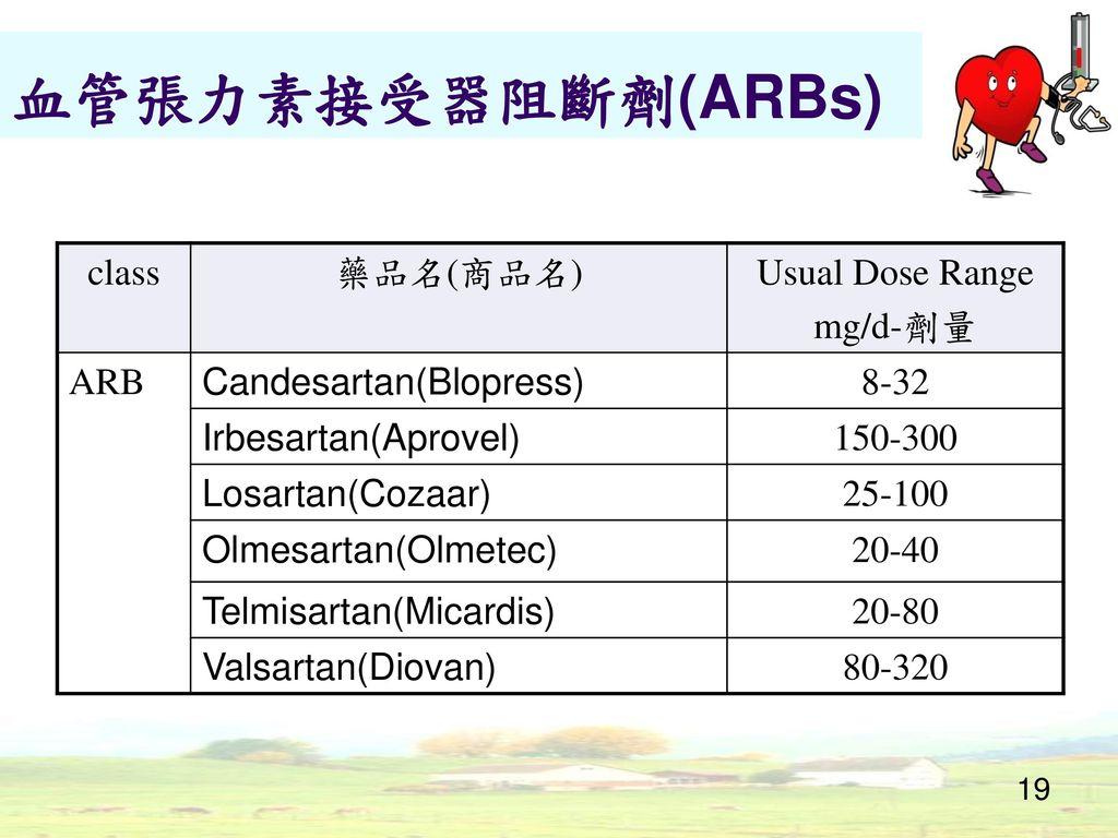 糖尿病慢性併發症的治療 成大醫院 吳玉琴藥師 日期:2011/06/04 - ppt download