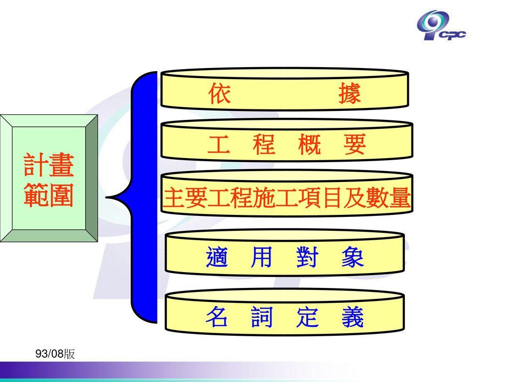依 據 計畫 範圍 工 程 概 要 主要工程施工項目及數量 適 用 對 象 名 詞 定 義 93/08版