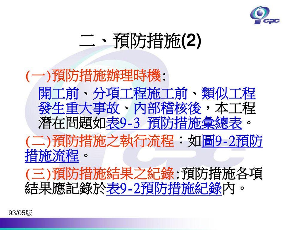 二、預防措施(2) (一)預防措施辦理時機: