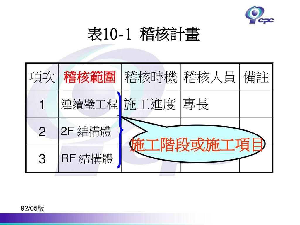 表10-1 稽核計畫 施工階段或施工項目 92/05版