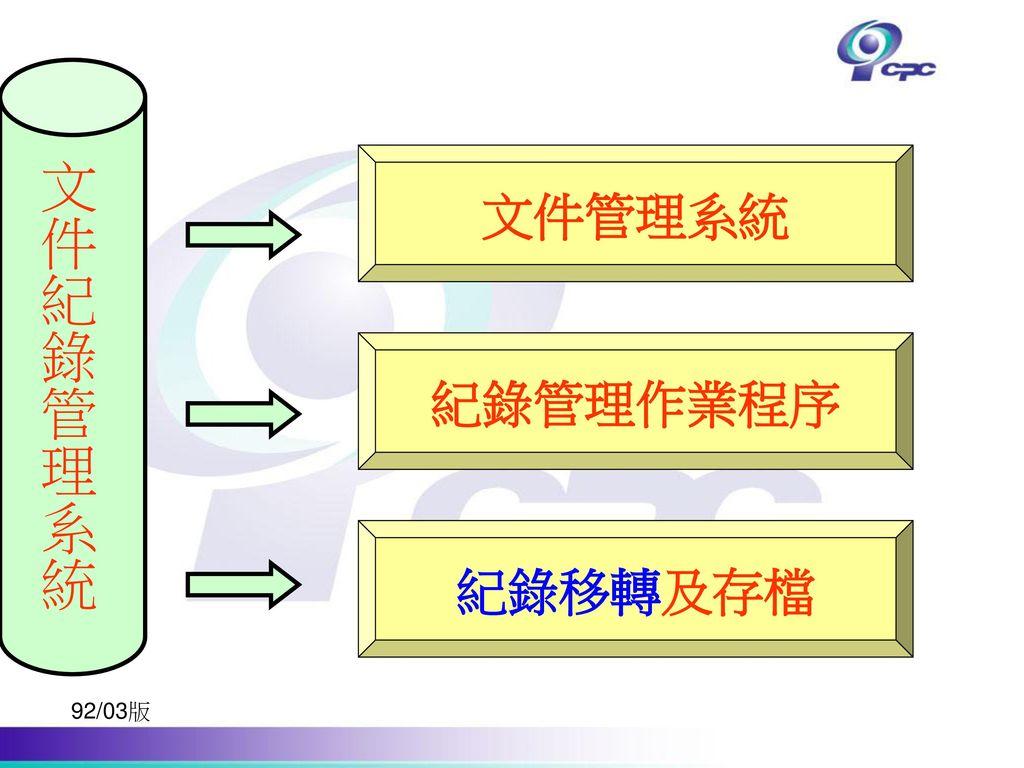 文件紀錄管理系統 文件管理系統 紀錄管理作業程序 紀錄移轉及存檔 92/03版
