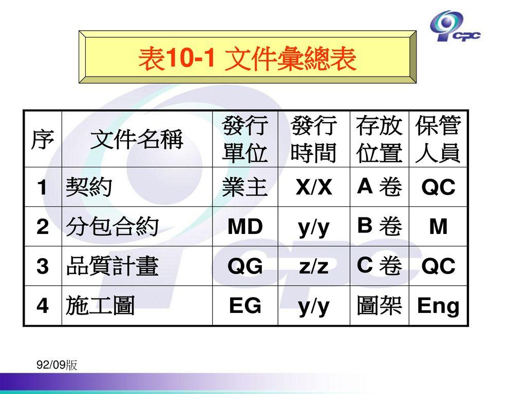 表10-1 文件彙總表 92/09版
