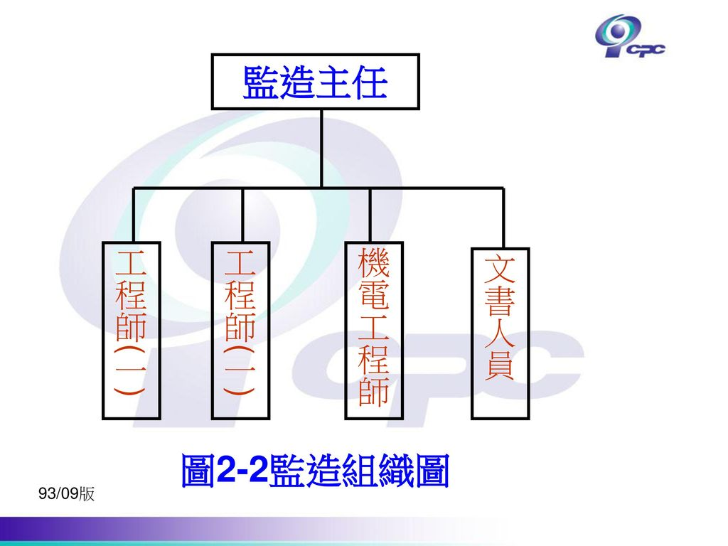 監造主任 工程師(一) 機電工程師 文書人員 圖2-2監造組織圖 93/09版