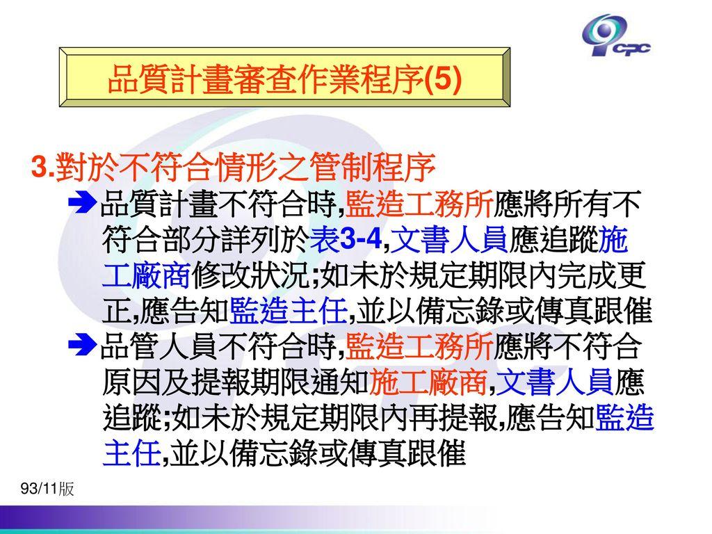 品質計畫審查作業程序(5) 3.對於不符合情形之管制程序