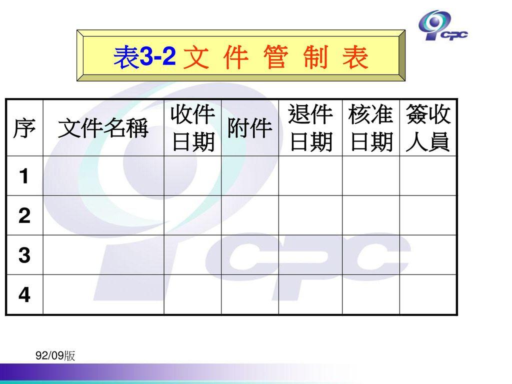 表3-2 文 件 管 制 表 92/09版