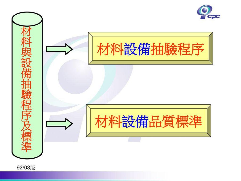 材料與設備抽驗程序及標準 材料設備抽驗程序 材料設備品質標準 92/03版