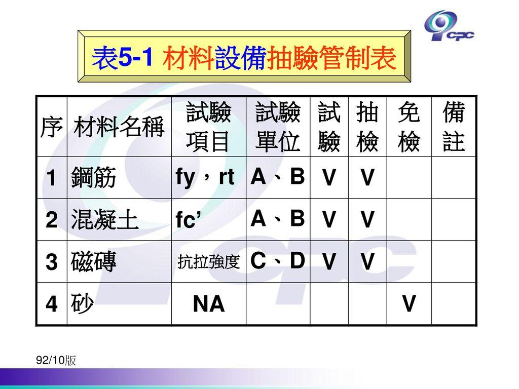 表5-1 材料設備抽驗管制表 92/10版