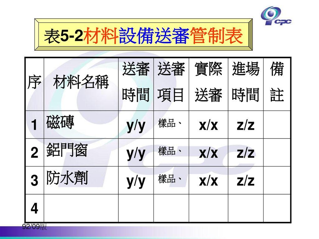 表5-2材料設備送審管制表 92/09版