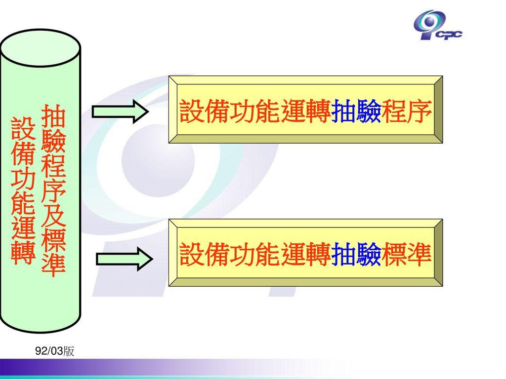 抽驗程序及標準 設備功能運轉 設備功能運轉抽驗程序 設備功能運轉抽驗標準 92/03版