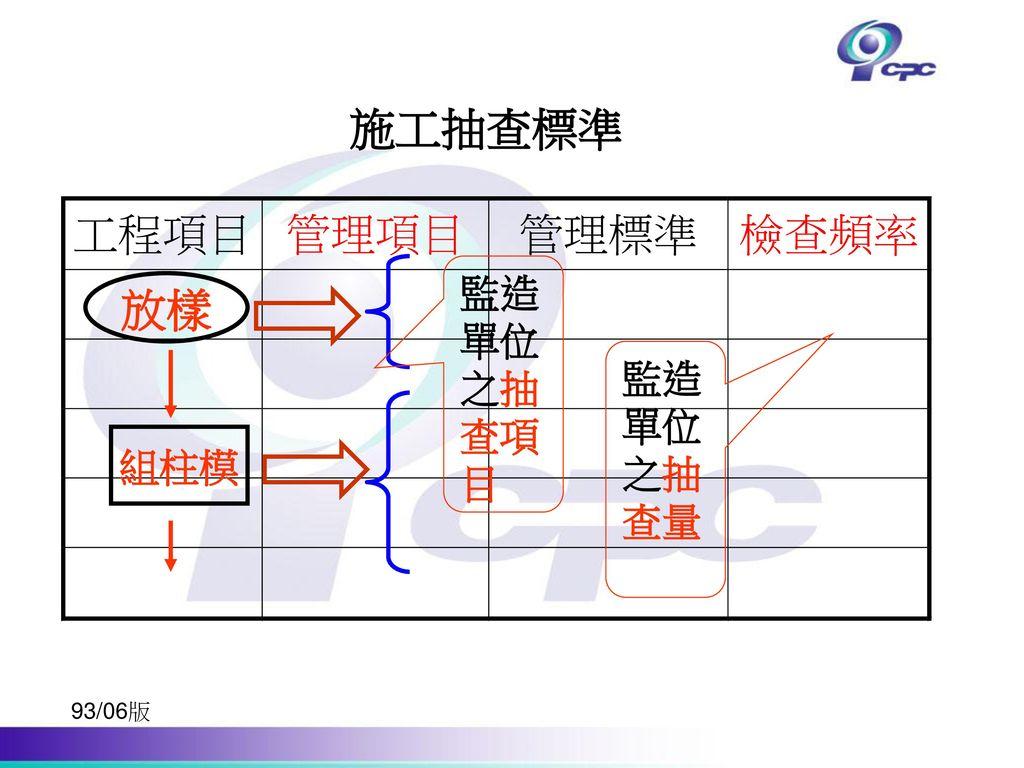 施工抽查標準 監造單位之抽查項目 放樣 監造單位之抽查量 組柱模 93/06版