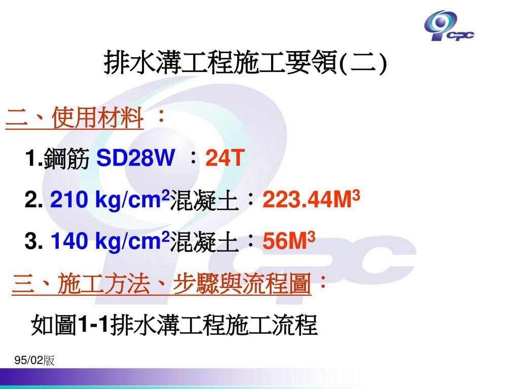排水溝工程施工要領(二) 二、使用材料 : 1.鋼筋 SD28W :24T 2. 210 kg/cm2混凝土:223.44M3