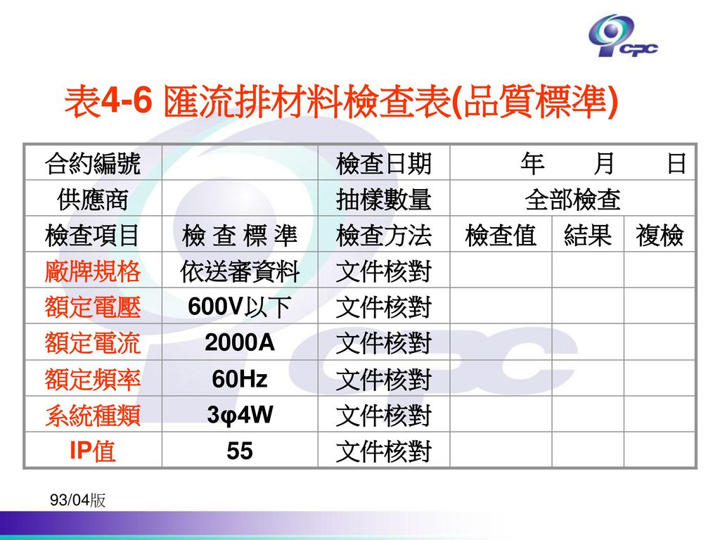 表4-6 匯流排材料檢查表(品質標準) 文件核對 55 IP值 3φ4W 系統種類 60Hz 額定頻率 2000A 額定電流 600V以下