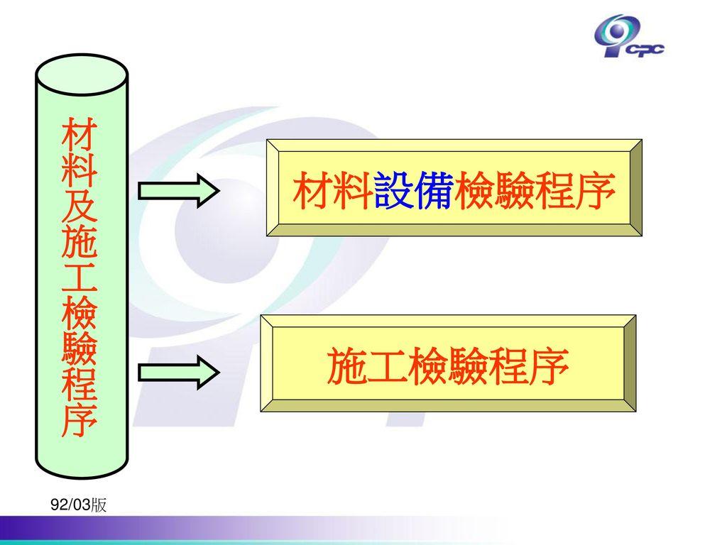 材料及施工檢驗程序 材料設備檢驗程序 施工檢驗程序 92/03版