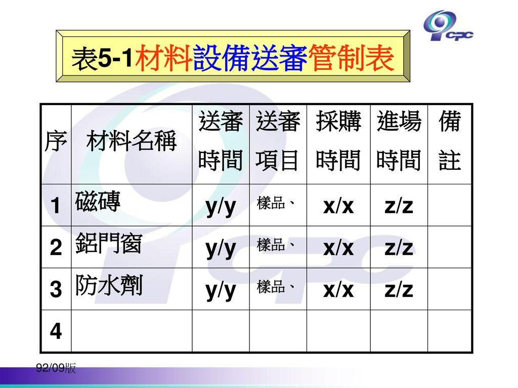 表5-1材料設備送審管制表 92/09版