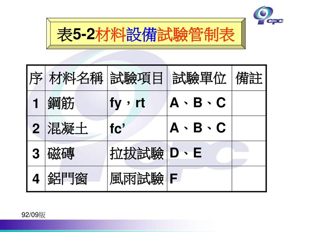 表5-2材料設備試驗管制表 92/09版